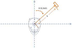 rplidar-frame-robopeak